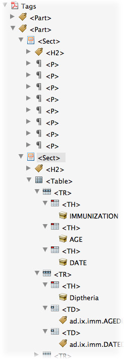 A tag tree from a PDF